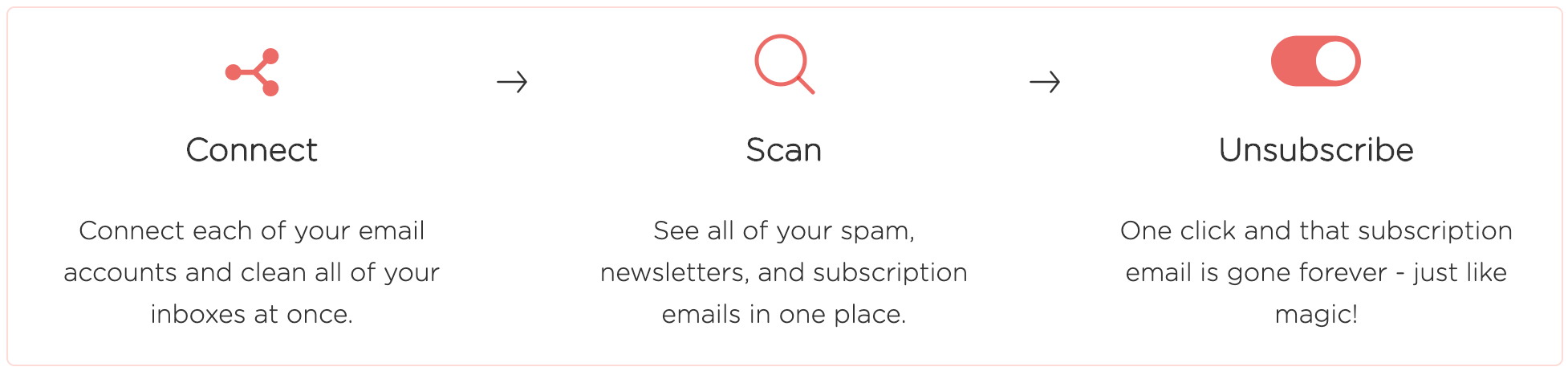 A Privacy-Focused Alternative to Unroll me and Unsubscriber